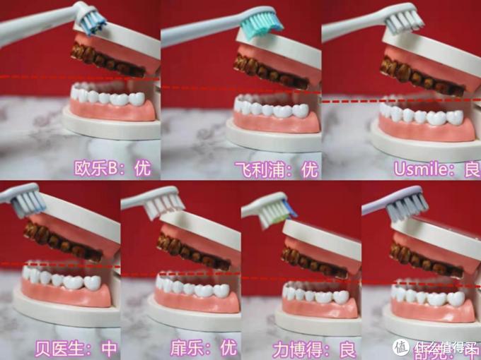 电动牙刷什么牌子好?热门机型深度测评手把手教你选购技巧