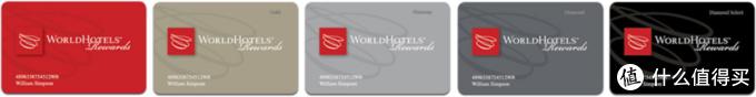 世尊国际酒店开放会籍匹配送VIP