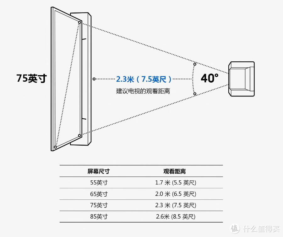 更爽快体验——4K120Hz高刷电视选购避坑一文全收录