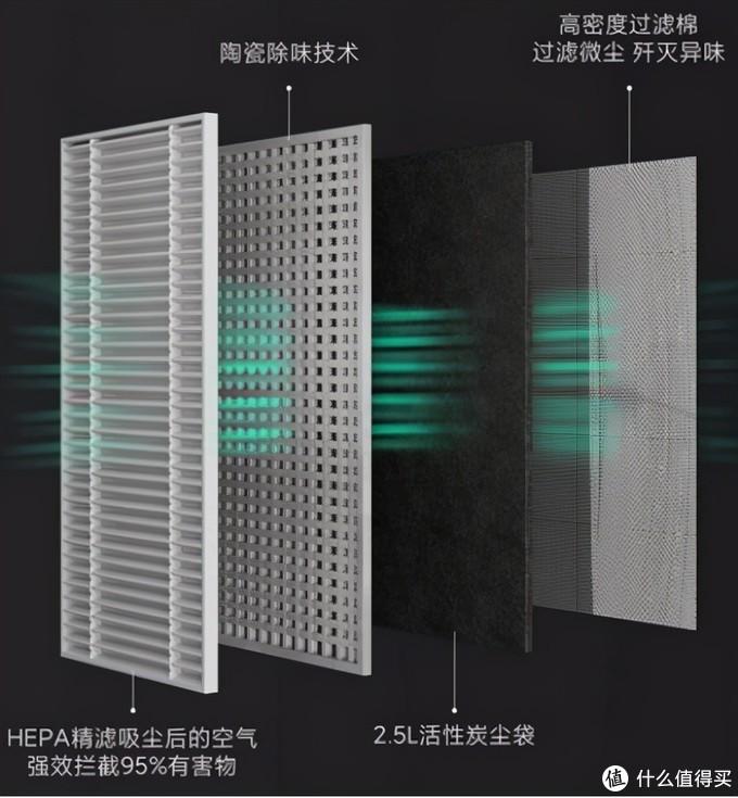 四目激光避障路径规划,云米AI集尘扫拖机器人 Alpha 2 Plus再提升家居清洁效率