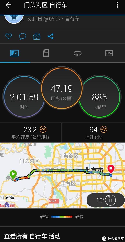 北京潭柘寺镇-到-北京大望路大郊亭北街