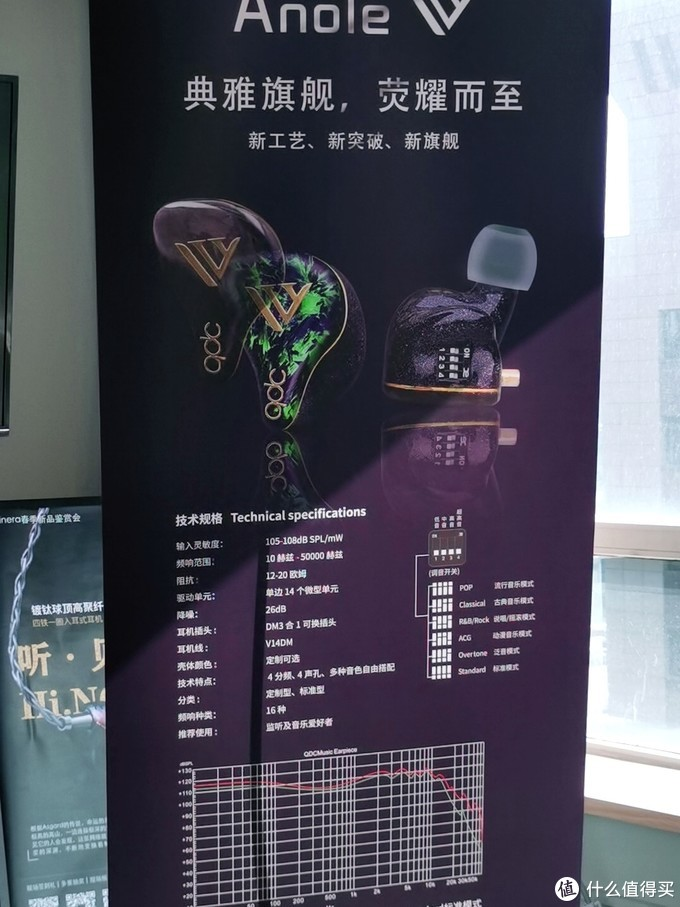 """参加甲苯北京的QDC V14试听会,试听后感到""""真香"""""""