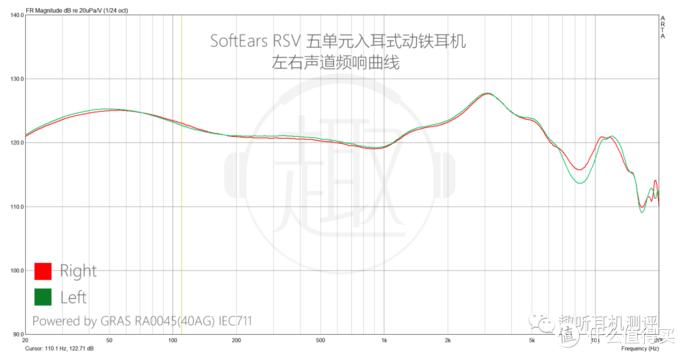 RSV 频响曲线