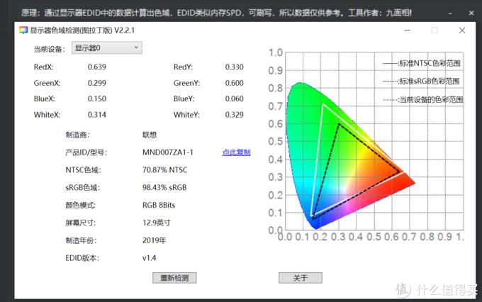 屏幕数据 感谢猪王的推动现在市场上的屏幕都能看了