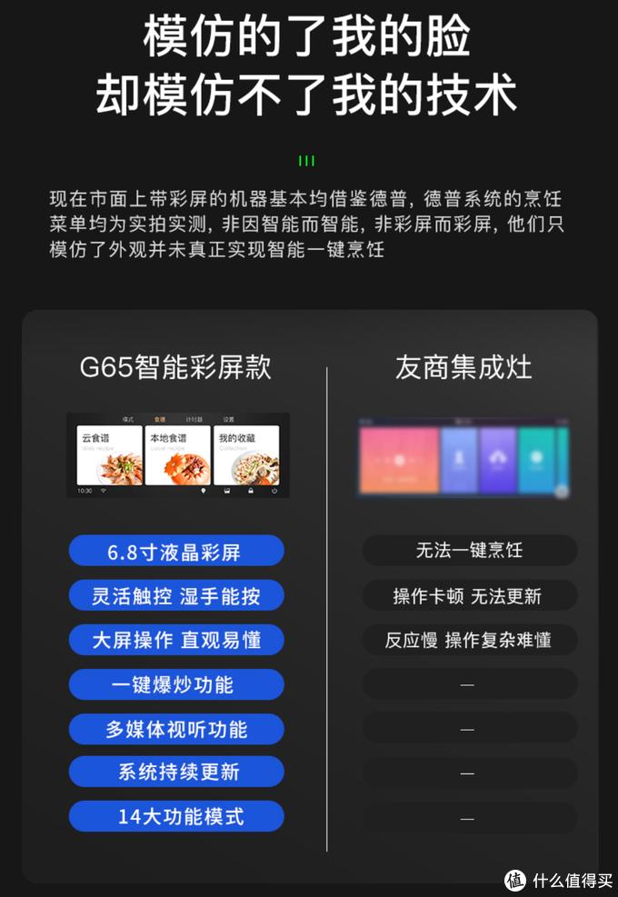 2021旗舰级蒸烤一体集成灶选购攻略(篇一)