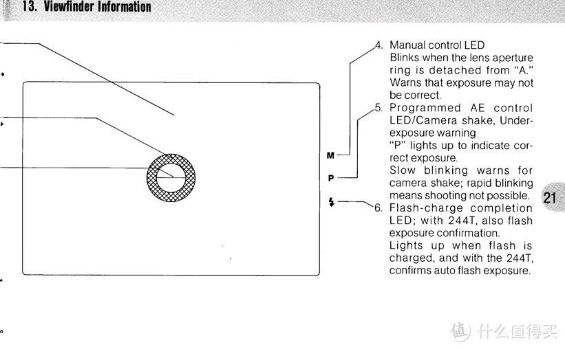 又丑又难用的胶片相机芯片化先驱:Canon T50