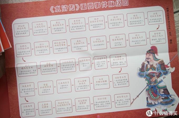 五一假期看《鲍鹏山给孩子讲水浒传》,观宋史