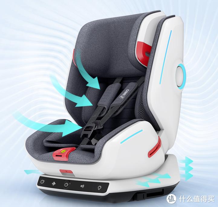 集氛围灯、故事机、智能通风和华为HiLink生态于一身的安全座椅,是噱头还是确有其用?