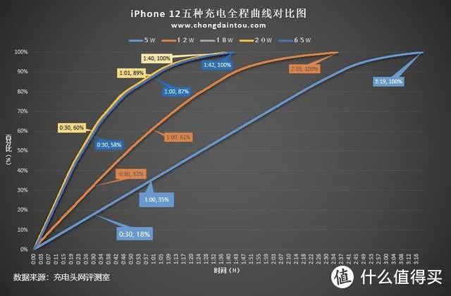 手机的第二块电池,论共享充电宝和快充充电宝之间的争夺战
