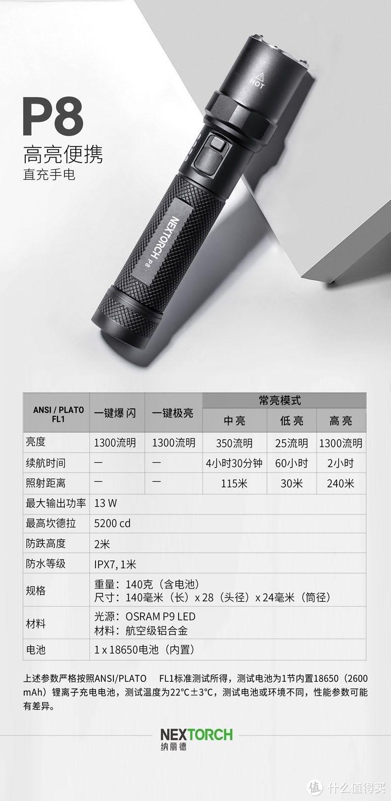经济实用小而强大——纳丽德P8便携强光手电筒开箱评测