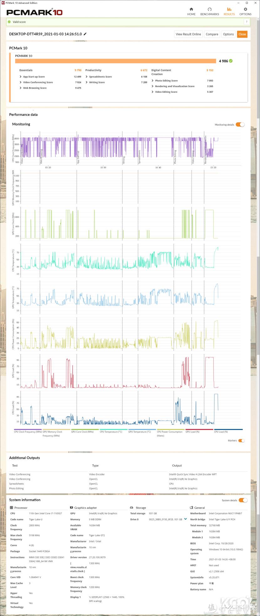 测评丨软硬件全方位升级的猎豹峡谷会成为最完美的NUC吗?