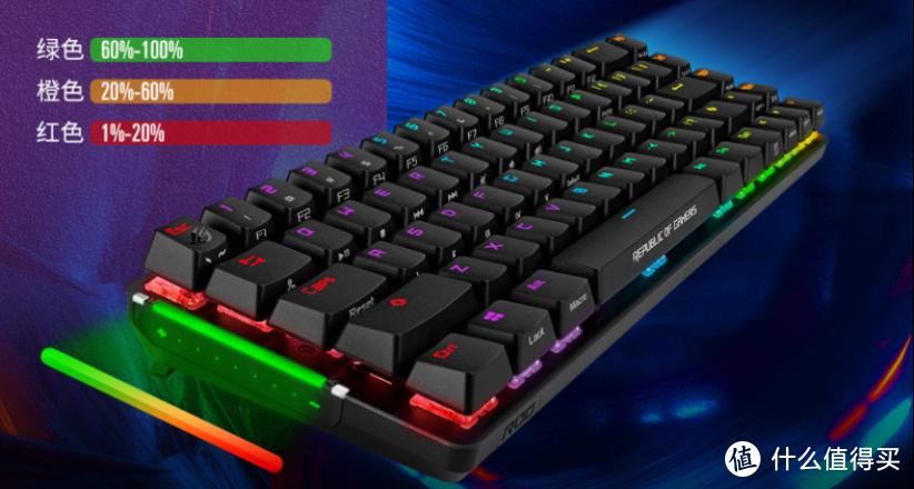 我的ROG桌面无线键鼠方案(上)键盘篇ROG魔导士