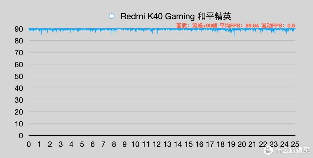k40游戏增强版简单上手