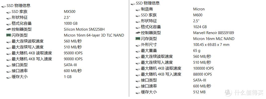 二者区别,左为MX500,右为M600