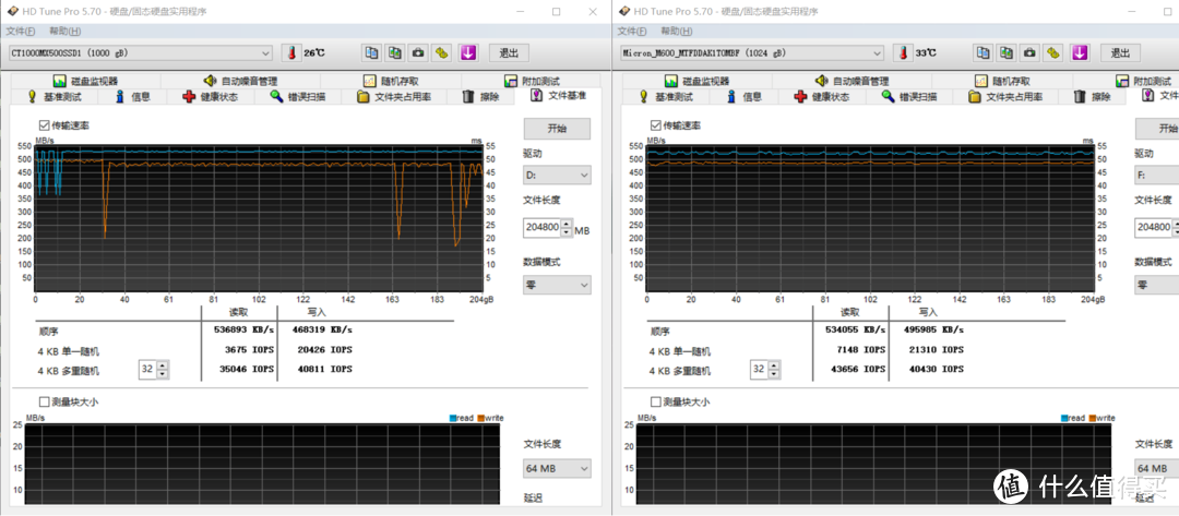 写入测试,左为MX500,右为M600