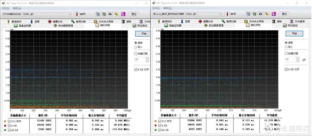 随机访问测试,左为MX500,右为M600