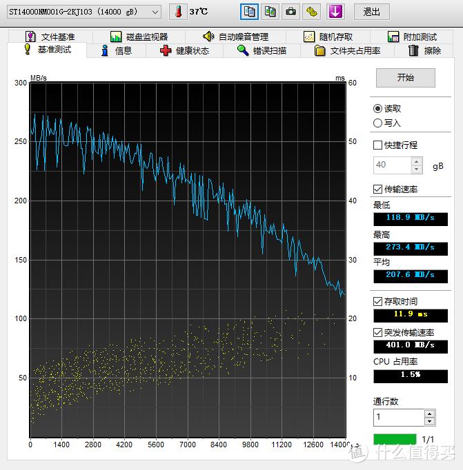 SATA的速度,好看多了,这是4KN模式下测的,上面那个是USB,没啥实际对比意义就是了,单纯测一下