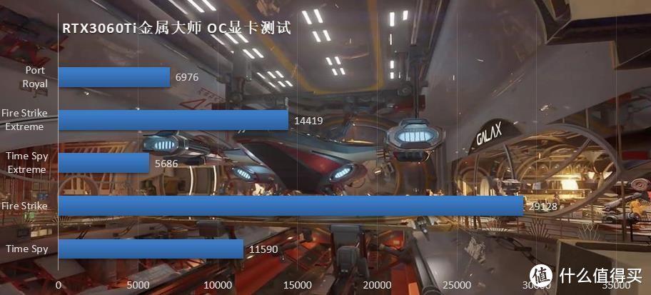 图样图森破,5800X选配RTX3060Ti只是组个监控用电脑主机?