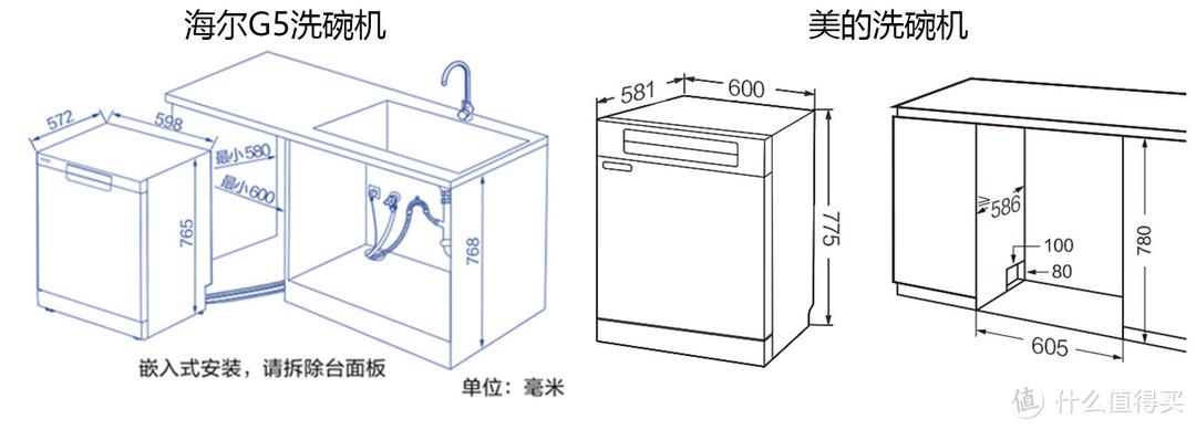 惊呆!海尔G5智能洗碗机,连锅盖上的多年顽固油垢都能洗干净!