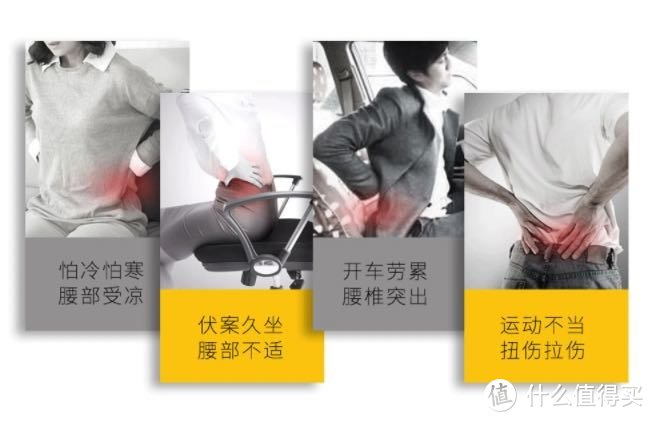 腰疼克星   职场打工人必备钢板护腰 深度测评来了~