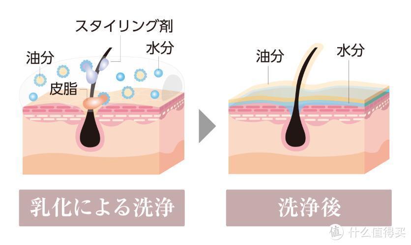 从产后脱发缓解到萌生新发护理,618前分享下德、法、意、美、韩5国多款防脱洗发水亲身体验感受