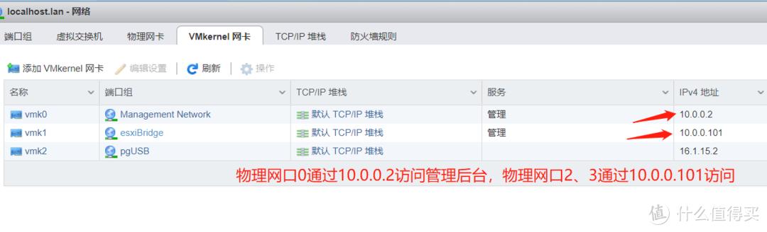 Gen10 Plus网卡直通测试和配置方案
