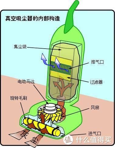 最适合我的清洁产品——小狗 T12 Plus Rinse擦地吸尘器实用测评