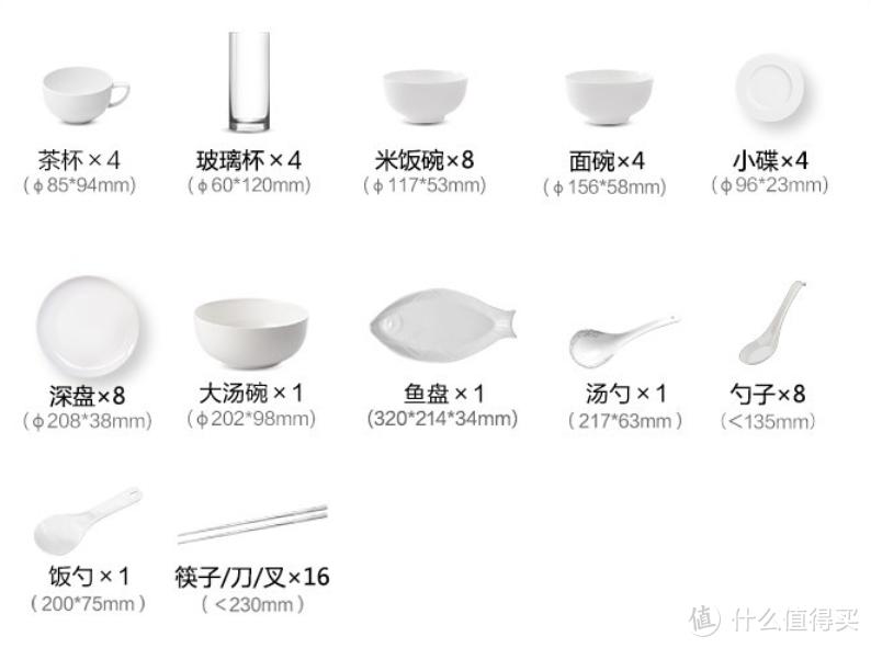 还在天天自己刷锅碗瓢盆?6-13套洗碗机选购指南