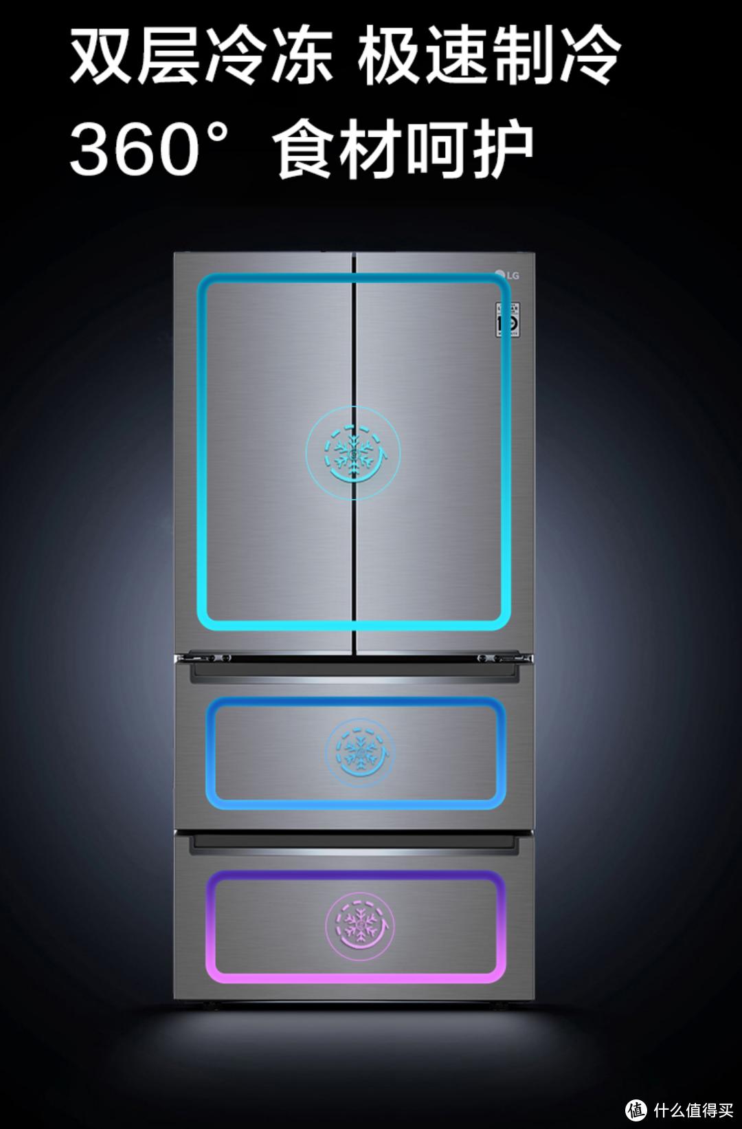 大尺寸冰箱构造如何选?一篇搞懂!