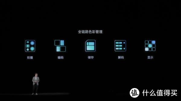 OPPO Find X3 Pro,安卓时代的长征之路