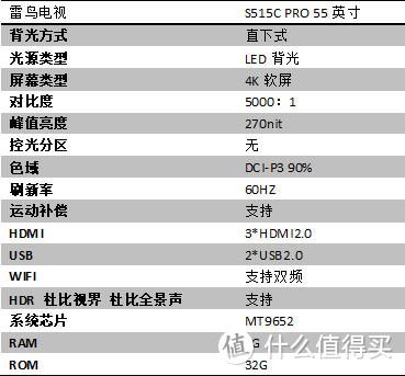 雷鸟55寸S515C PRO 4K电视初体验