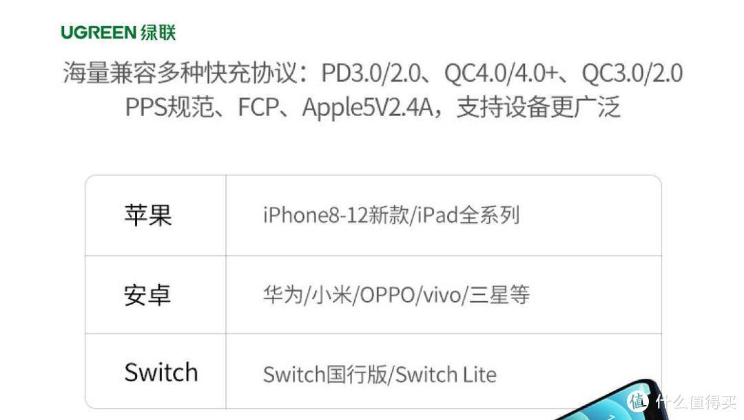 iPhone 12 推出半年,第三方折叠快充头体验如何?安克VS绿联对比评测
