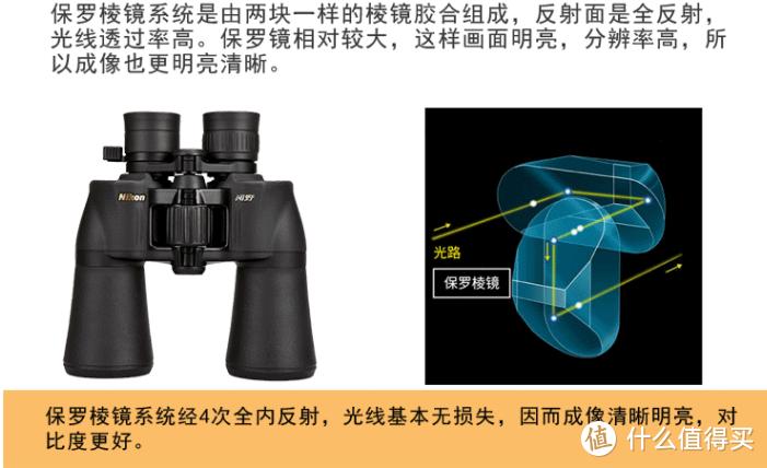 如何看懂望远镜相关参数,一文讲解我所了解的相关知识。附618值得购入高性价比款望远镜