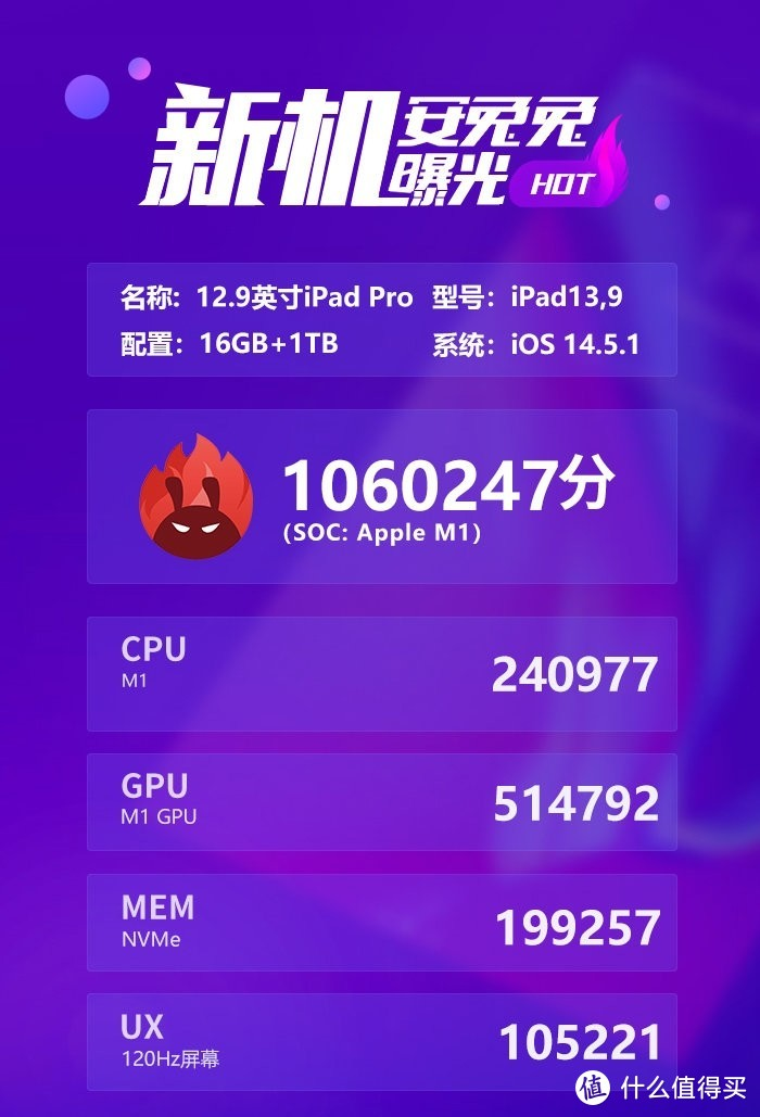 苹果M1版iPad Pro跑分曝光:无敌是多么寂寞!
