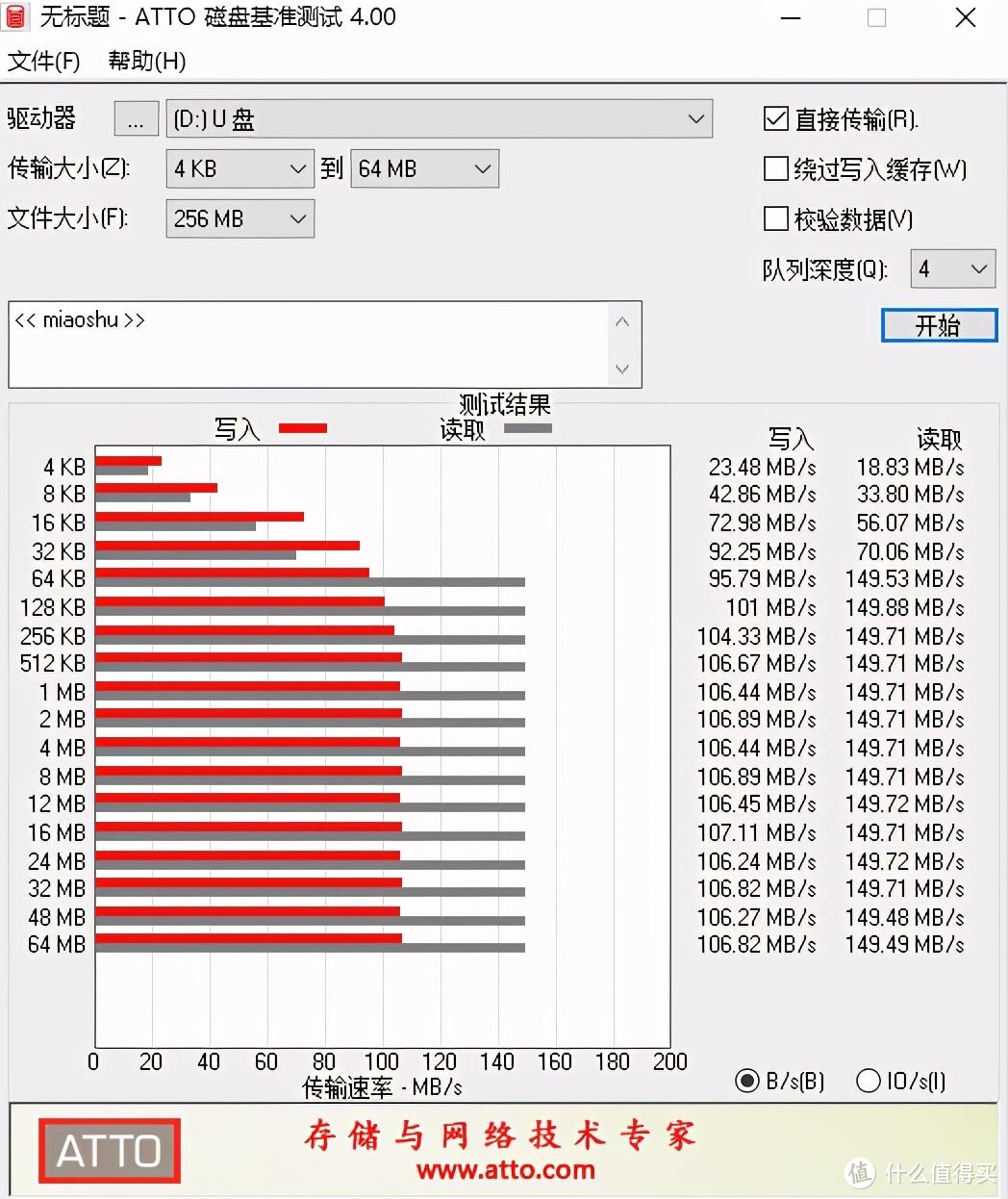教程:几百张手机照片怎么快速传到电脑?aigo手机U盘轻松搞定