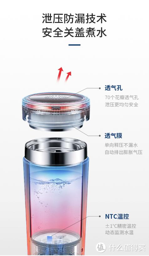 便携开水壶,水蒸气的释放是难点,这款使用了单项透气膜,保温透气泄压