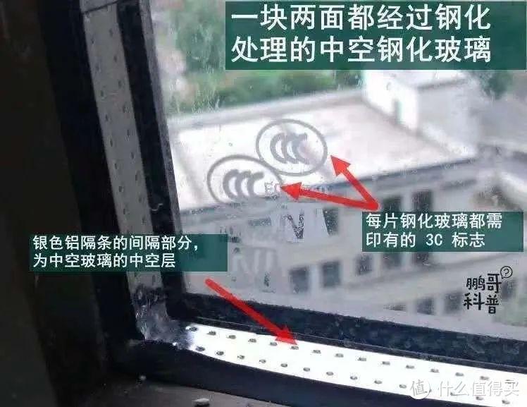 △ 钢化玻璃的 3C 标志