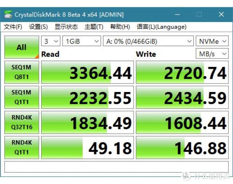 备战618,值得关注的固态硬盘(M.2 NVME篇)