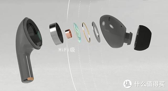 弱水时砂蓝牙耳机:主动降噪加持、声色兼备的时尚好物