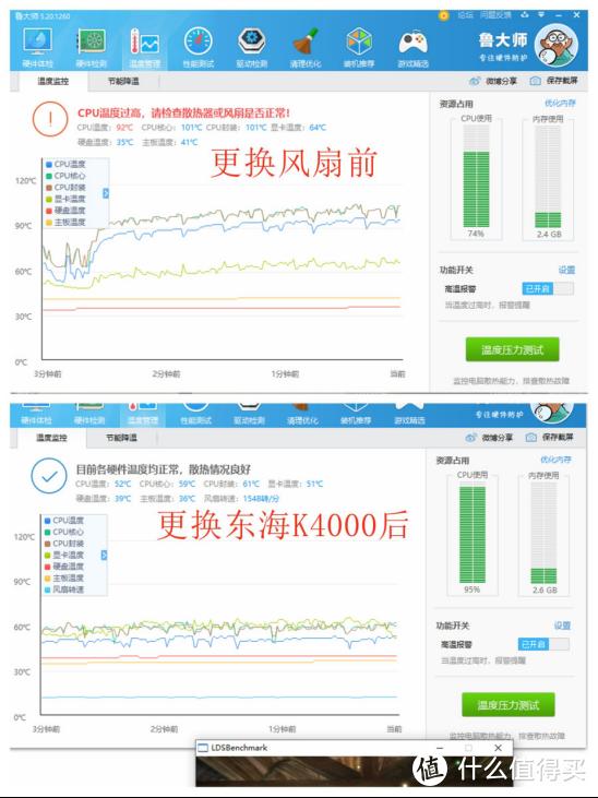 百元风冷晒单,老平台换超频三东海K4000体验