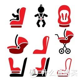 伸手党进| 0-4岁安全座椅怎么买?巧儿宜i-Spin360 R陀螺勇士pro安全座评测