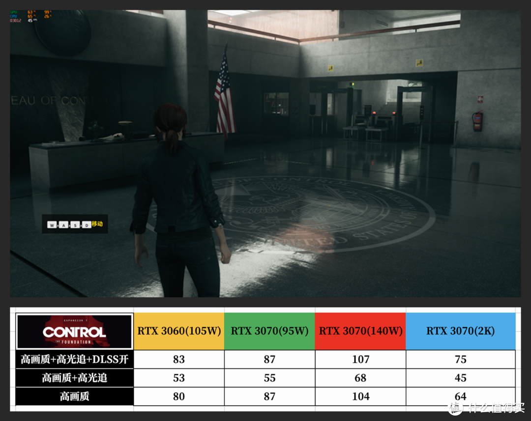 雷神 ZERO 深度测评:疯狂堆料的11代i7+满血3070的万元游戏本,到底有多强?