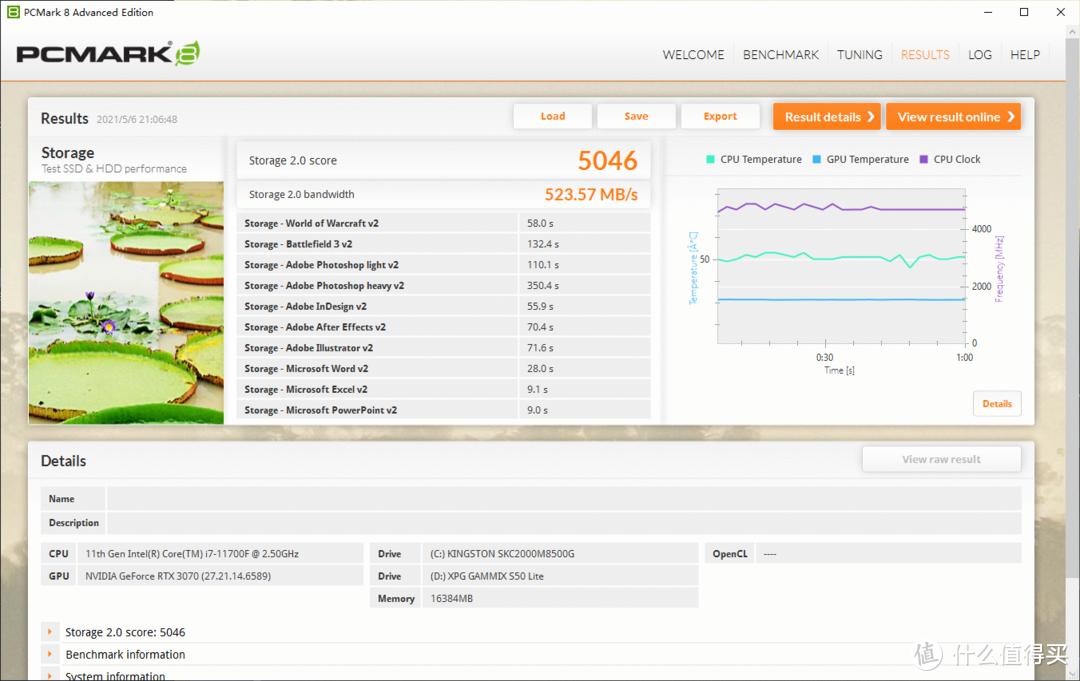 "XPG S50 Lite 1TB PCIe4.0 SSD评测:亲民""法拉利"",体验极限加速"