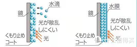 日本不愧是装修界的榜样,这12个神细节让你不得不服,太实用了