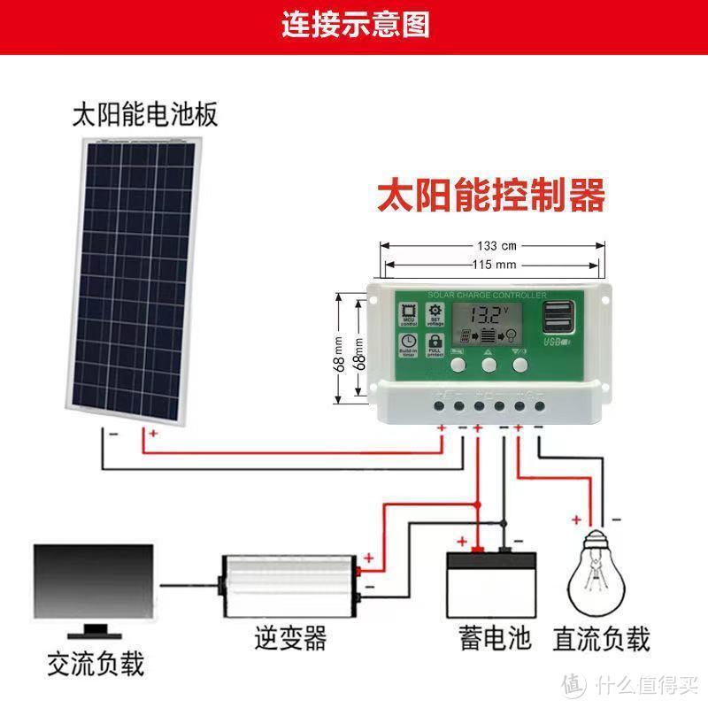 破产共享单车太阳能板组装太阳能庭院灯