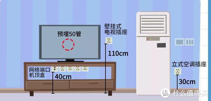 一个鸡肋细节让你家乱10倍,90%中国家庭都做错了!