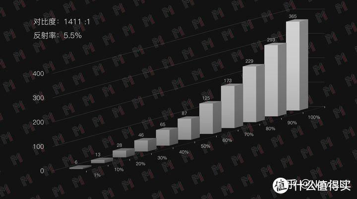 全球首拆最强 4000 系列锐龙 — Surface laptop 4评测