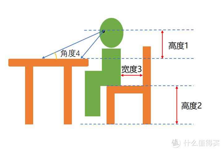 儿童学习桌是智商税吗? 西昊学习桌H10B测评