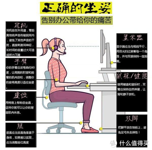 """助力打工人""""腰马合一""""-4款永艺人体工学椅推荐清单"""