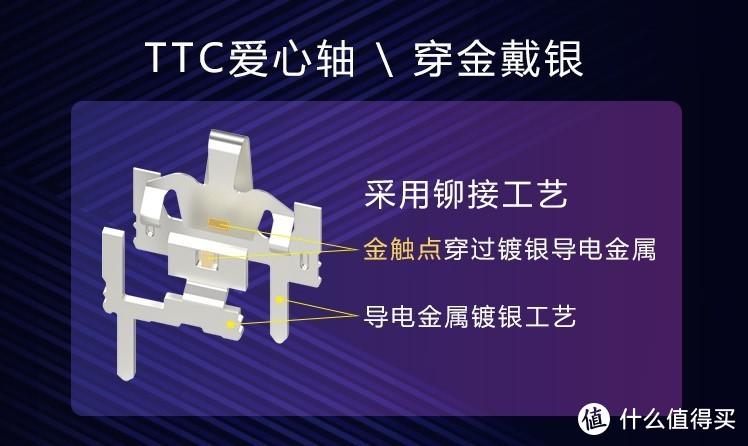Ducky X TTC | 吉利鸭zero9108蔷薇主题键盘搭载TTC爱心轴全球首发!